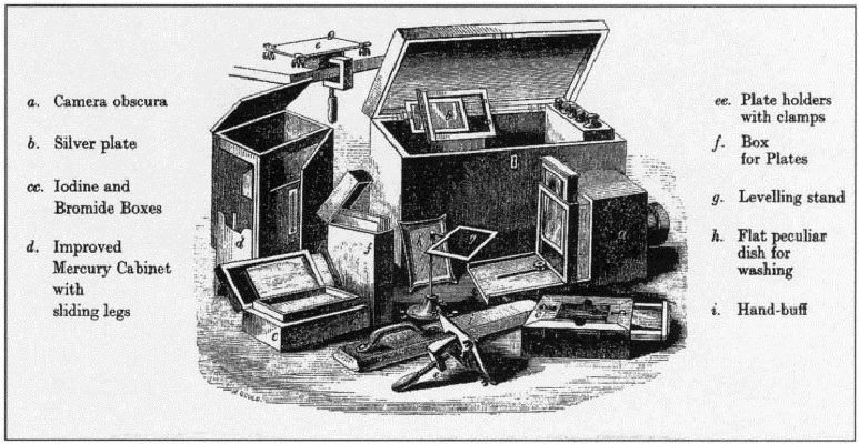 19th century illustration of a daguerrotype apparatus